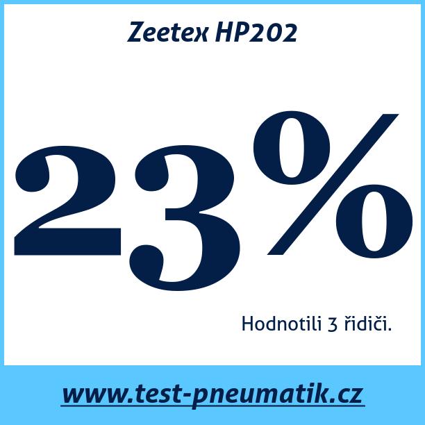 Test pneumatik Zeetex HP202