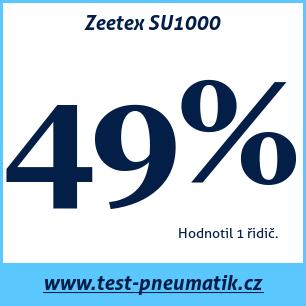 Test pneumatik Zeetex SU1000