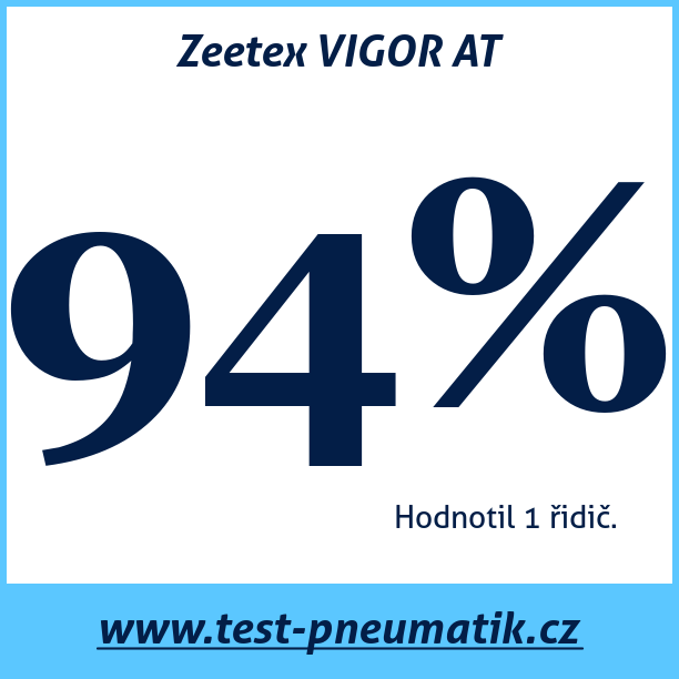 Test pneumatik Zeetex VIGOR AT
