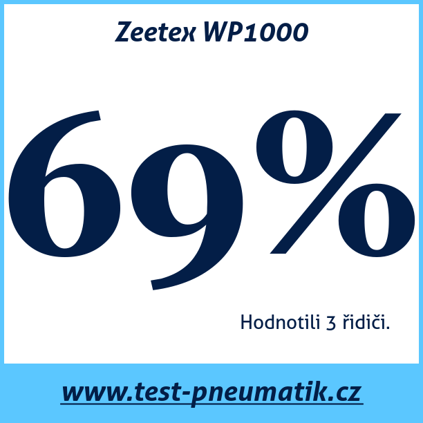 Test pneumatik Zeetex WP1000