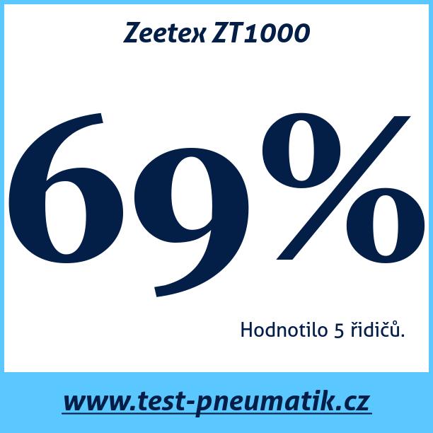 Test pneumatik Zeetex ZT1000