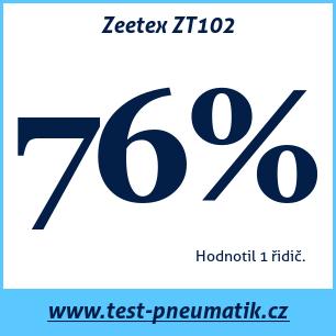 Test pneumatik Zeetex ZT102