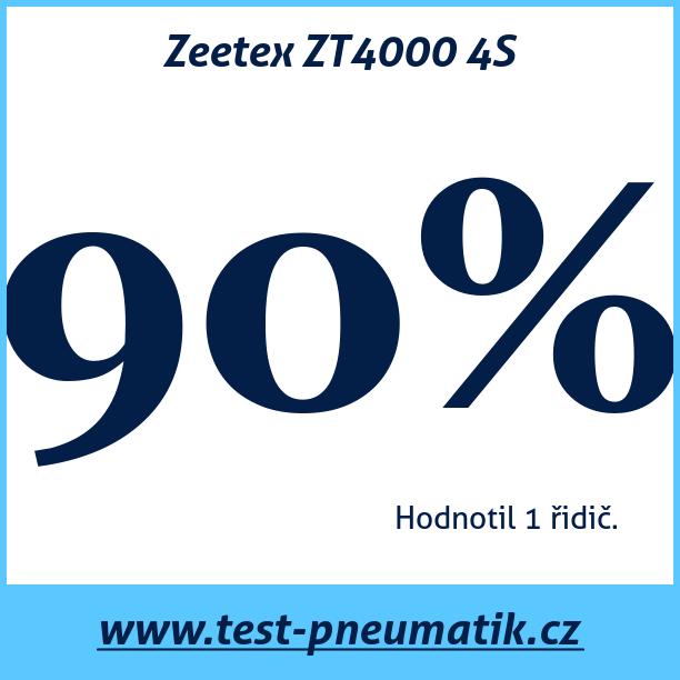 Test pneumatik Zeetex ZT4000 4S