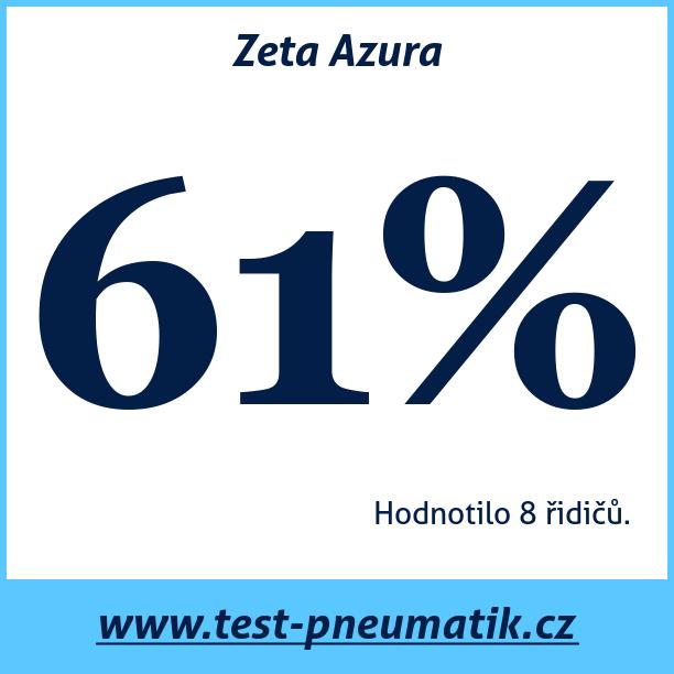 Test pneumatik Zeta Azura