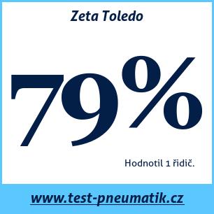 Test pneumatik Zeta Toledo