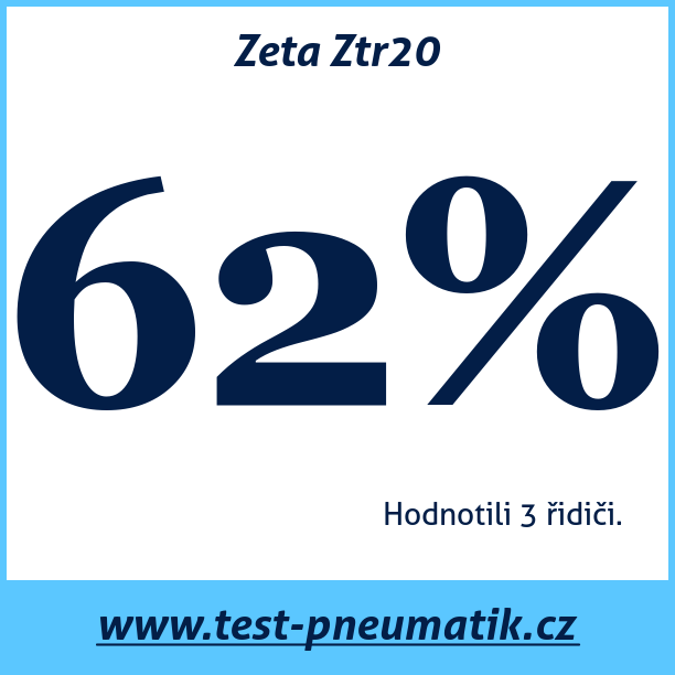 Test pneumatik Zeta Ztr20