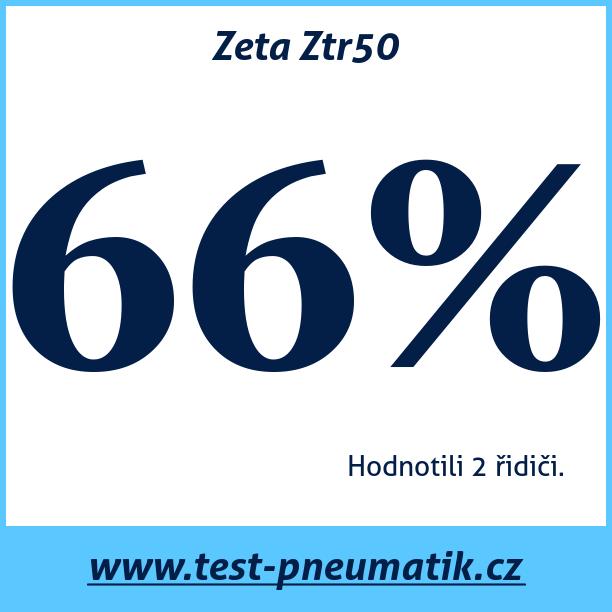 Test pneumatik Zeta Ztr50