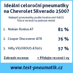 Test pneumatik na Chevrolet Silverado 2500