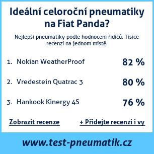 Test pneumatik na Fiat Panda