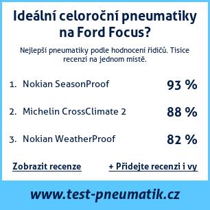 Test pneumatik na Ford Focus