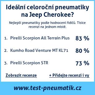 Test pneumatik na Jeep Cherokee