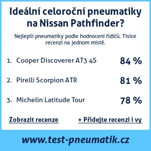 Test pneumatik na Nissan Pathfinder
