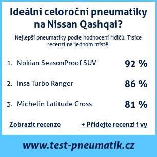 Test pneumatik na Nissan Qashqai