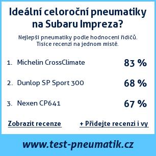 Test pneumatik na Subaru Impreza