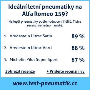 Test pneumatik na Alfa Romeo 159