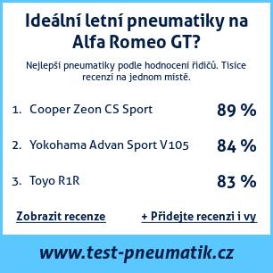 Test pneumatik na Alfa Romeo GT