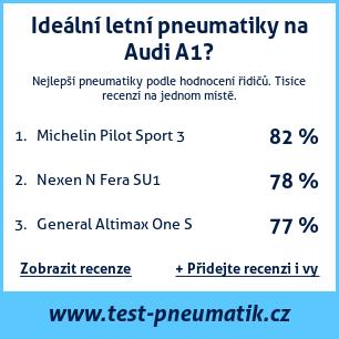 Test pneumatik na Audi A1