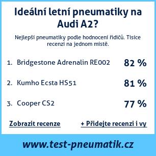 Test pneumatik na Audi A2