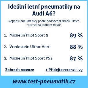 Test pneumatik na Audi A6
