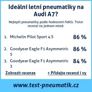 Test pneumatik na Audi A7
