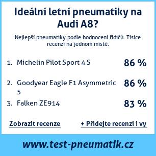 Test pneumatik na Audi A8