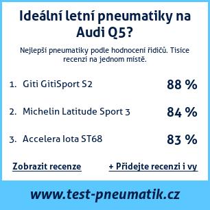 Test pneumatik na Audi Q5