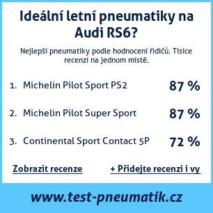 Test pneumatik na Audi RS6