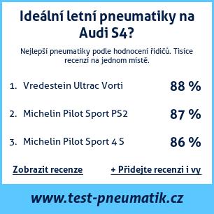 Test pneumatik na Audi S4