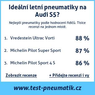 Test pneumatik na Audi S5