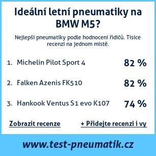 Test pneumatik na BMW M5