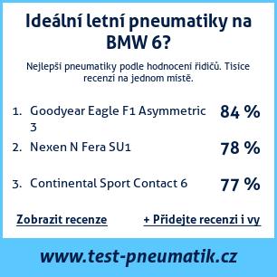Test pneumatik na BMW řada 6