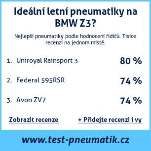 Test pneumatik na BMW Z3
