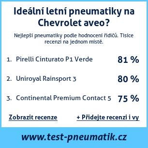 Test pneumatik na Chevrolet aveo