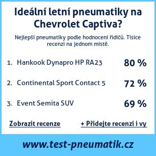 Test pneumatik na Chevrolet Captiva