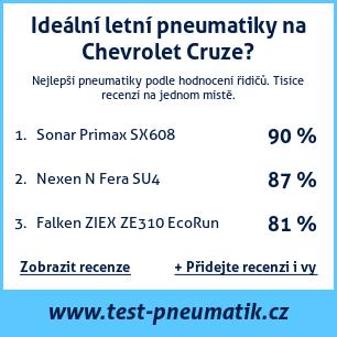 Test pneumatik na Chevrolet Cruze