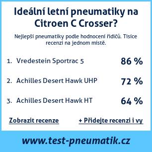 Test pneumatik na Citroen C Crosser