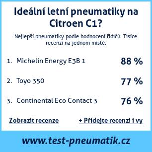 Test pneumatik na Citroen C1