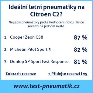Test pneumatik na Citroen C2
