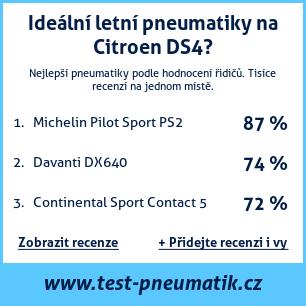 Test pneumatik na Citroen DS4