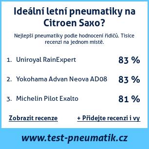 Test pneumatik na Citroen Saxo