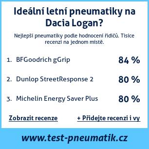 Test pneumatik na Dacia Logan