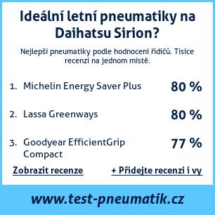 Test pneumatik na Daihatsu Sirion