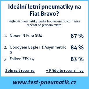 Test pneumatik na Fiat Bravo
