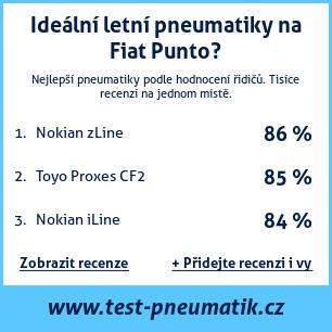 Test pneumatik na Fiat Punto