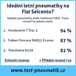 Test pneumatik na Fiat Seicento