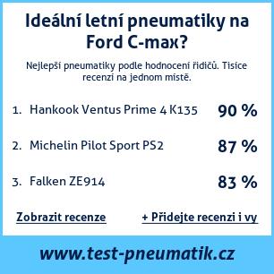 Test pneumatik na Ford C-max