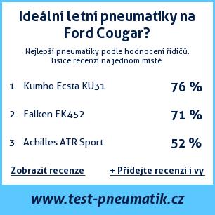 Test pneumatik na Ford Cougar