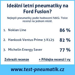 Test pneumatik na Ford Fusion