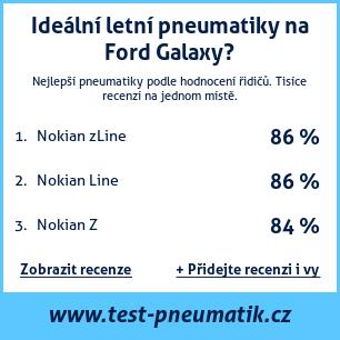 Test pneumatik na Ford Galaxy