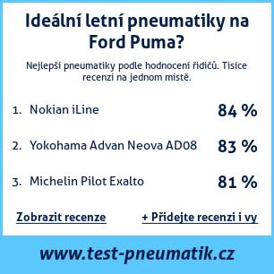 Test pneumatik na Ford Puma